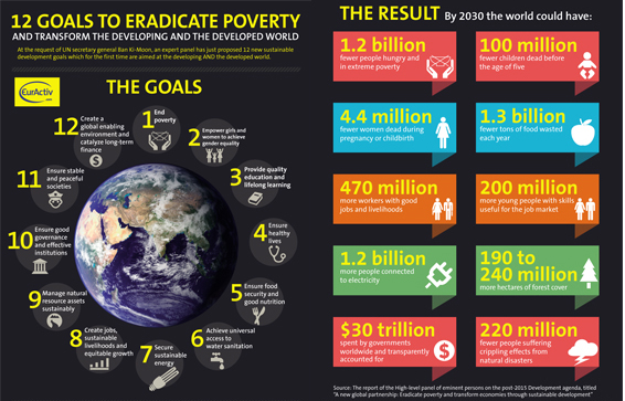 HUMANA goals_to_eradicate_poverty 3